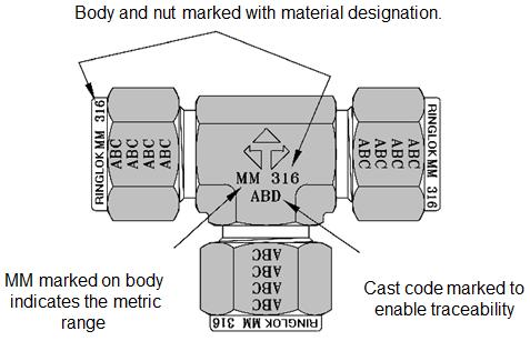 compression fitting identification waverley brownall. Black Bedroom Furniture Sets. Home Design Ideas
